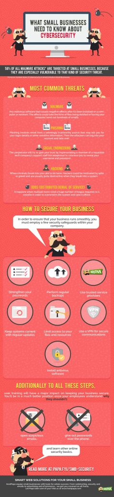 Infographic: cybersecurity for smb