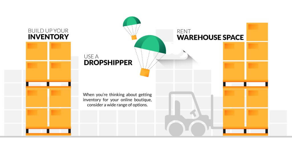 getting-inventory-for-online-boutique-steps