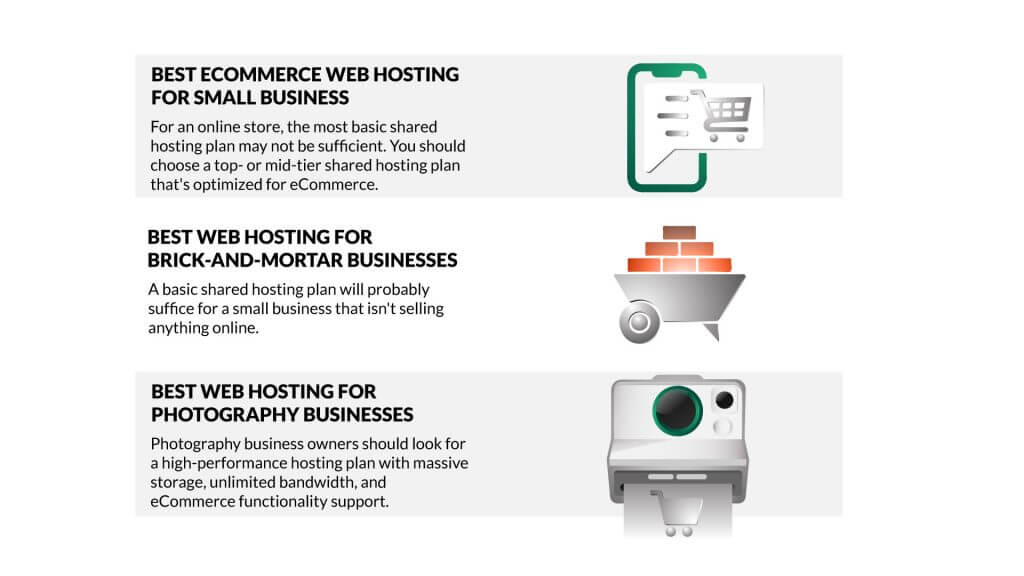 Best web hosting for this types of small business