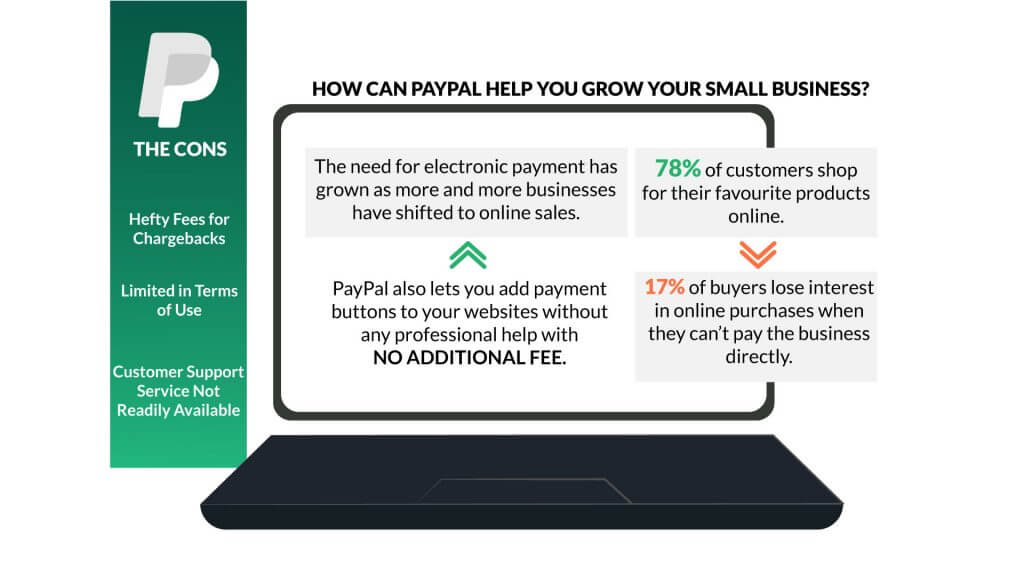The pros and cons of paypal credit