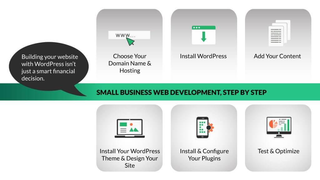 Affordable web hosting for small business